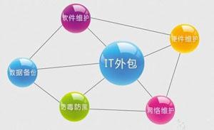 企业如何进行SaaS服务的IT战略规划 软件动态论坛